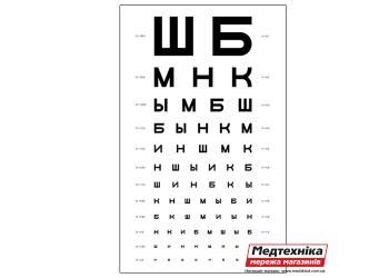 Таблица Сивцева взрослая для проверки остроты зрения
