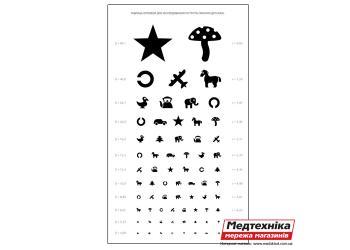 Таблица Орлова детская для проверки остроты зрения