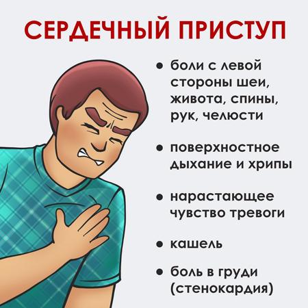 У ребёнка болит живот Как отличить несварение от