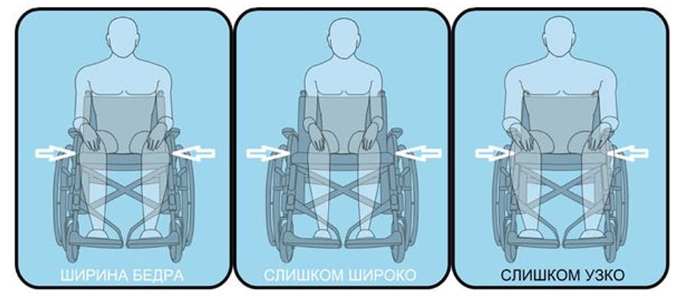 Ширина инвалидного кресла