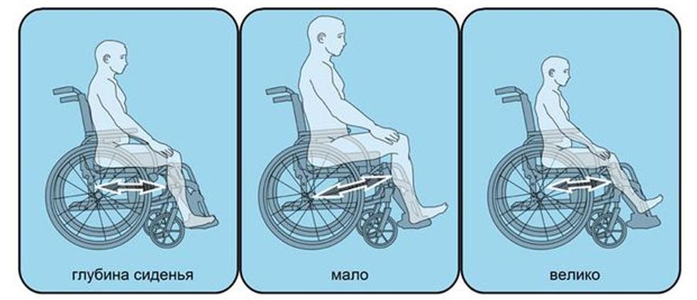 Глубина инвалидного кресла