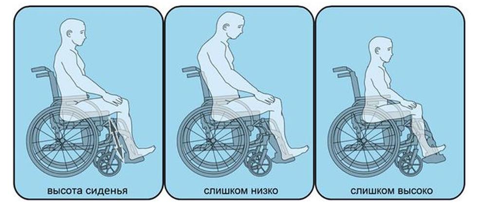 Высота сидения в инвалидной коляске