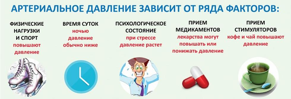 Что влияет на артериальное давление
