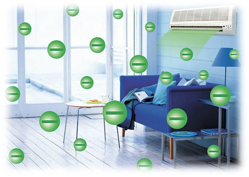 Ионизатор воздуха цена