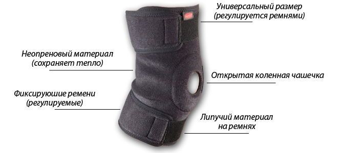 бандаж для коленей где купить