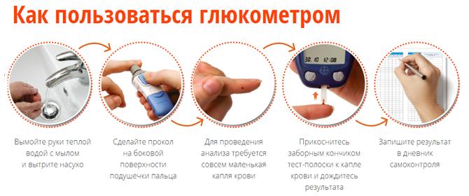 аппарат для измерения сахара в крови цена