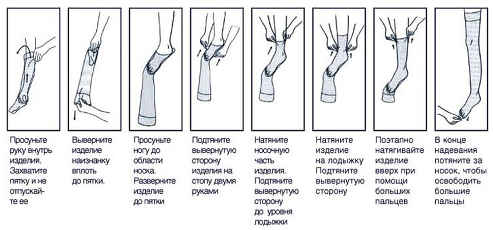 Как носить компрессионный трикотаж