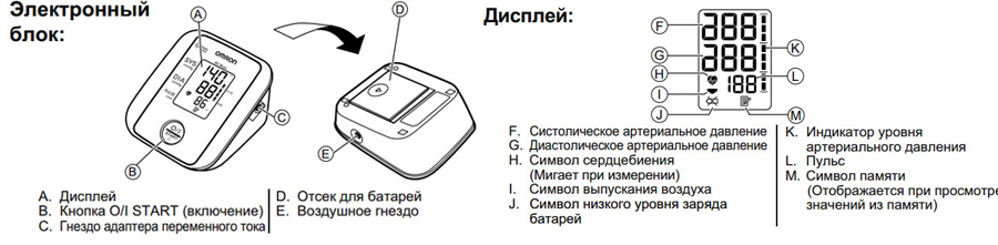 Omron M2 Basic
