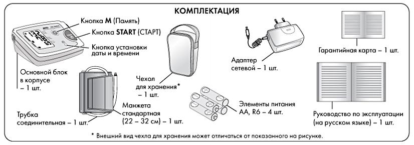 Автоматический тонометр AND UA-787