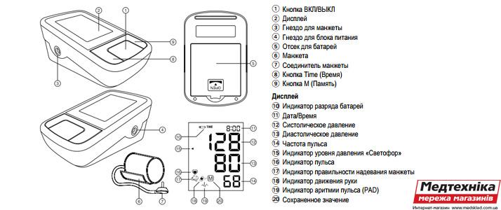 Тонометр автоматический на плечо Microlife BP A 2 Basic