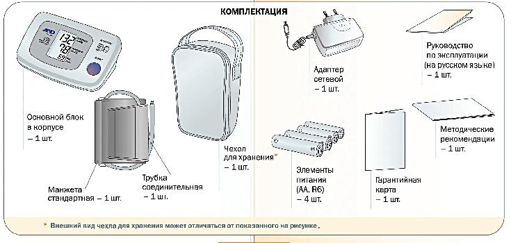 Автоматический тонометр AND UA-767