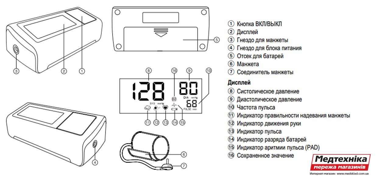 Автоматический тонометр Microlife BP A 1 Easy
